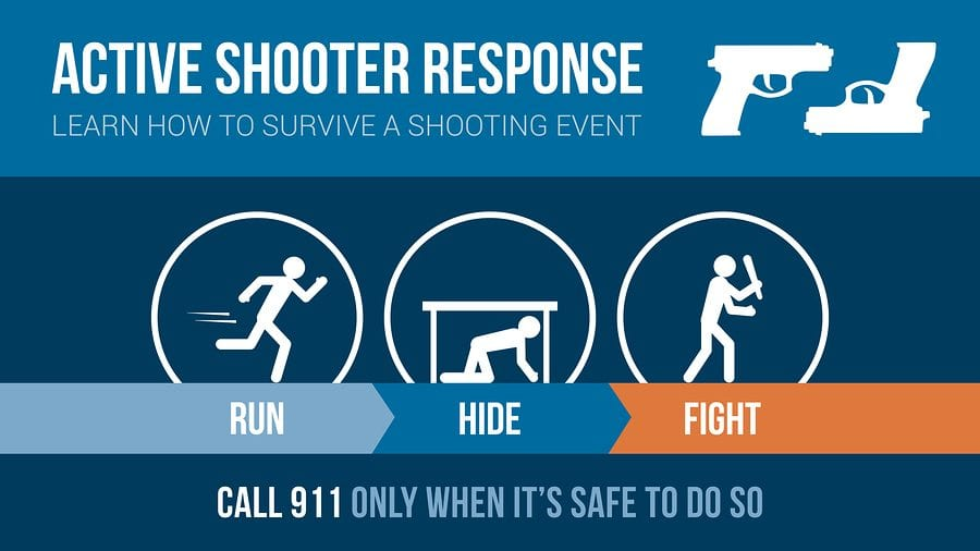 Active Shooter Preparedness