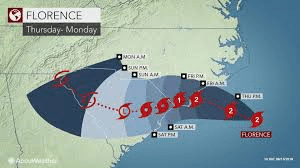 Does Florence have you thinking?
